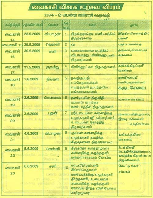 Vaikasi-Visakam-2009-Info_s